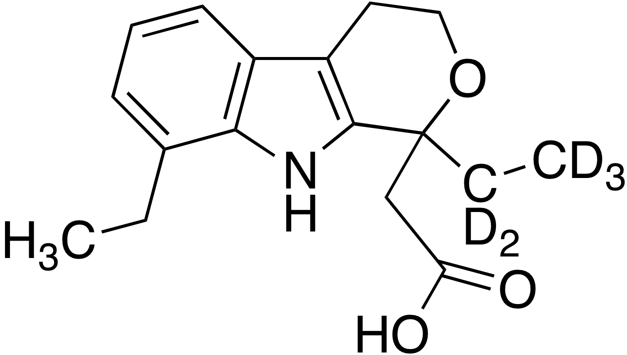 Etodolac-d<sub>5</sub>